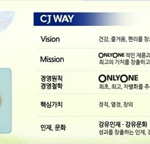 <CJ를 이야기하다> CJ의 '온리원 정신'과 'CJ Way'