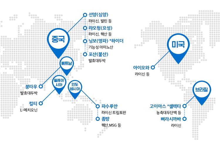 CJ제일제당의 라이신 등 사료용 아미노산 글로벌 생산기지를 지도로 표시한 이미지로, 중국, 베트남, 말레이시아, 인도네시아, 미국, 브라질이 나와있다.