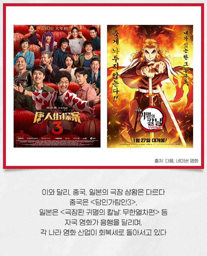 국내 상황과 달리 중국은 , 일본은 등 자국영화가 흥행을 달린다는 내용을 해당 두 영화의 포스터가 삽입되어 있다.