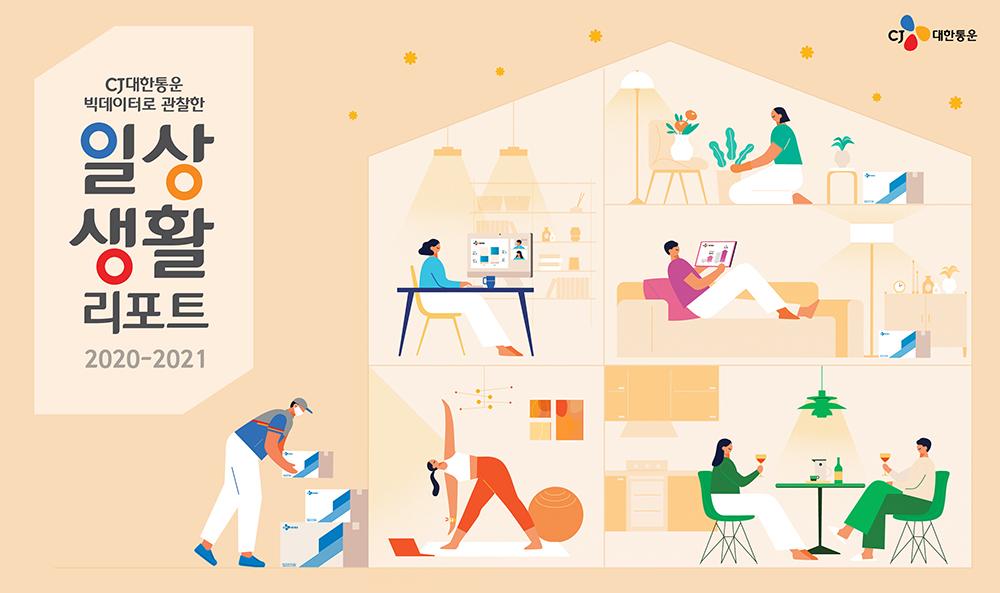 노란색 배경으로 왼쪽에는 'CJ대한통운 빅데이터로 관찰한 일상생활리포트 2020~2021' 텍스트가 삽입되어 있고, 오른쪽에는 집에서 식물을 가꾸고, 식사하고, 컴퓨터를 하고, 운동을 하는 사람들과 그 집 문앞에 택배를 놓고 가는 택배직원의 모습이 삽입되어 있다.