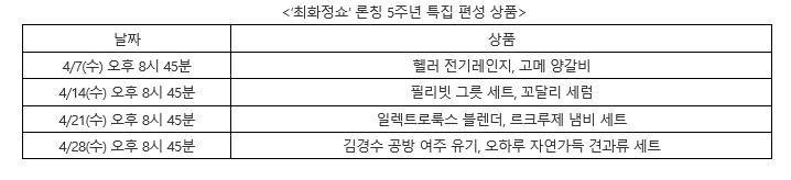 최화정쇼 론칭 5주년 특집 편성 상품 리스트로, 4월 7, 14, 21, 28일 오후 8시 45분에 등장할 헬러 전기레인지, 고메 양갈비, 필리빗 그릇 세트, 꼬달리 세럼 등의 상품 목록이 적혀 있다.