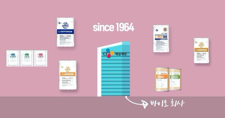 핑크색 배경으로 중앙엔 일러스트로 구현된 CJ제일제당 건물과 'since 1964, 바이오회사'가 양 옆엔 CJ제일제당의 바이오 기술로 만든 각종 제품들이 삽입되어 있다.