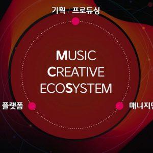 음악콘텐츠본부 김현수 본부장 음악 사업의 미래 비전 제시