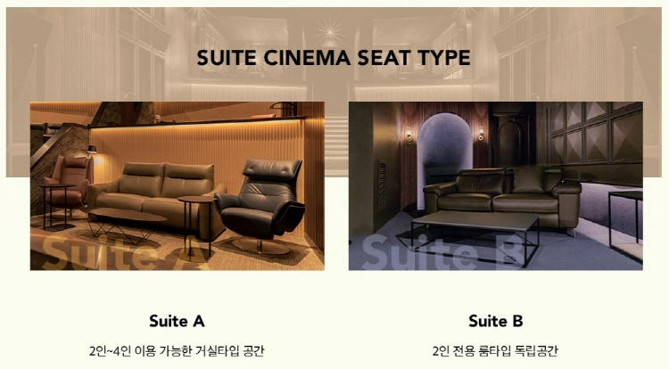 CGV연남 스위트 시네마 내부 소개 이미지로, 상단엔 'SUITE CINEMA SEAT TYPE' 텍스트가 삽입되어 있고, 그 아래 왼쪽에는 4인까지 이용 가능한 거실 타입의 'SUITE A'(16석)과 오른쪽에는 2인 전용 룸 타입의 'SUITE B' (4석)의 이미지가 보인다. 하단엔 각각 'SUITE A 2인~4인 이용 가능한 거실타입 공간', 'SUITE B 2인 전용 룸타입 독립공간' 텍스트가 삽입되어 있다.